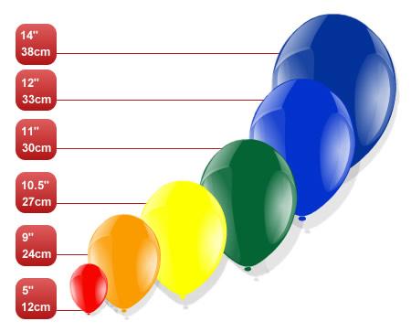 Rozmiary balonów w calach i centrymetrach